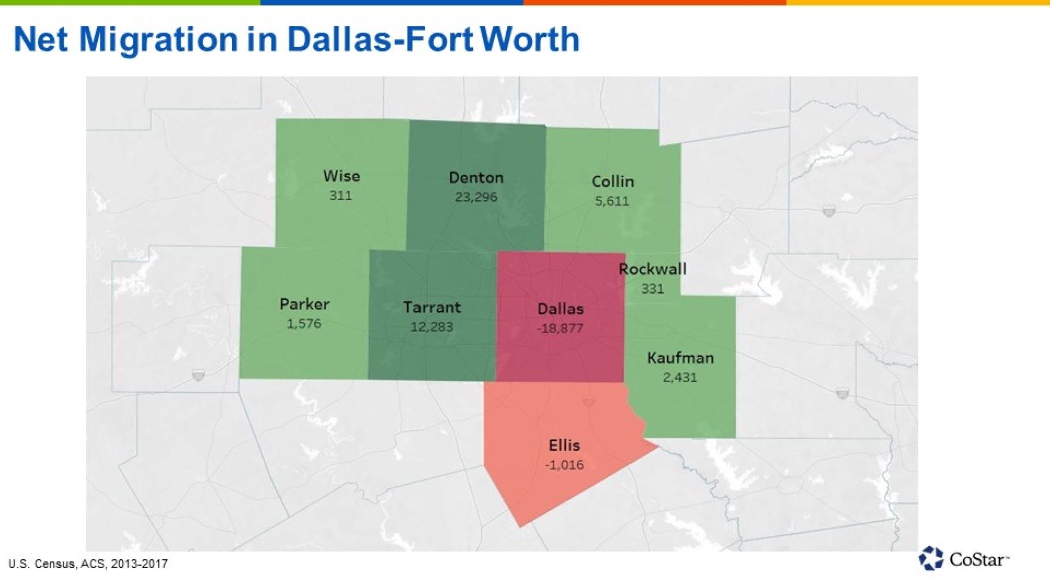 Dallas-Fort Worth\'s Suburbs Lead the Area in Net Migration ...